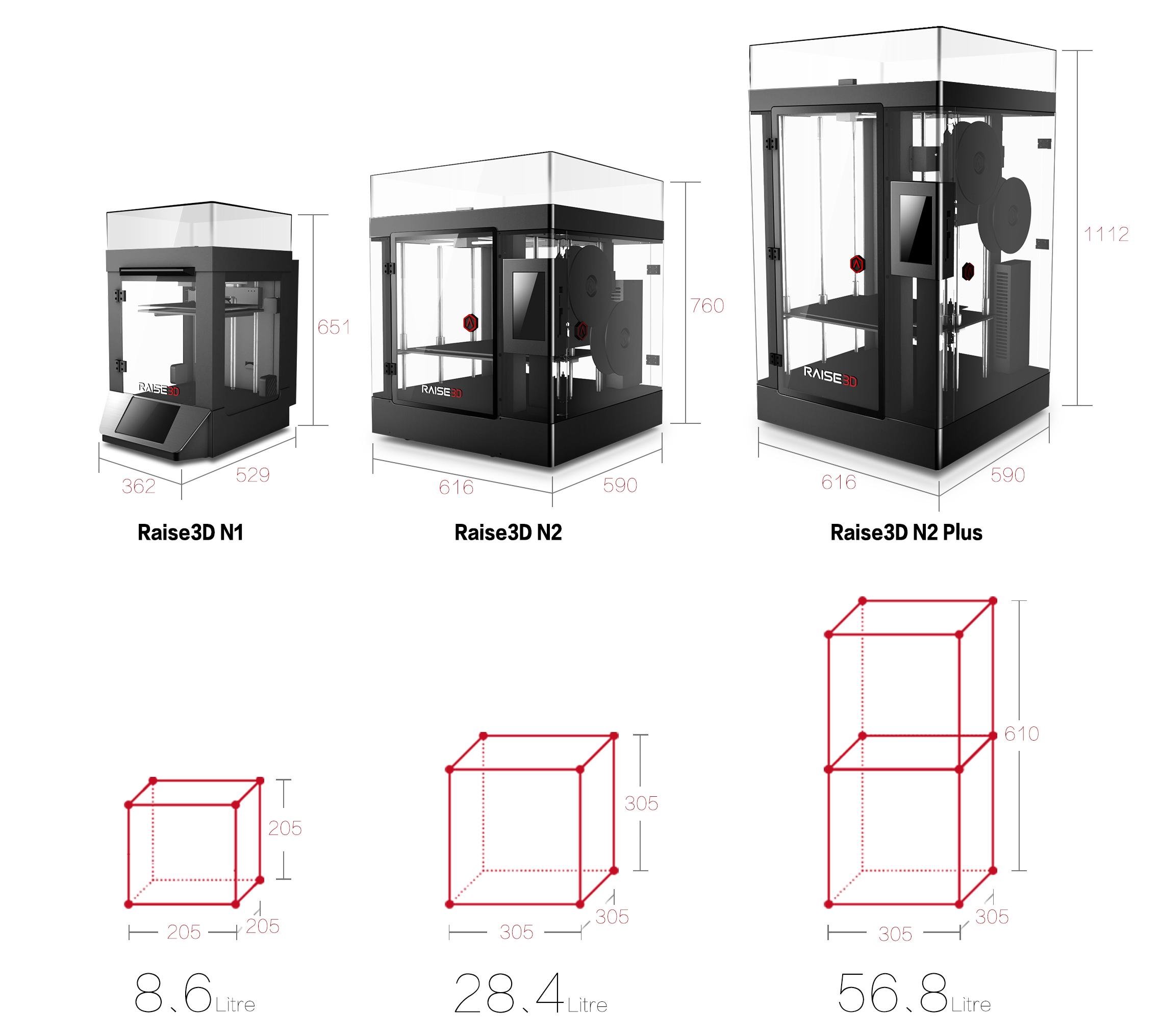 raise3d-filament-web
