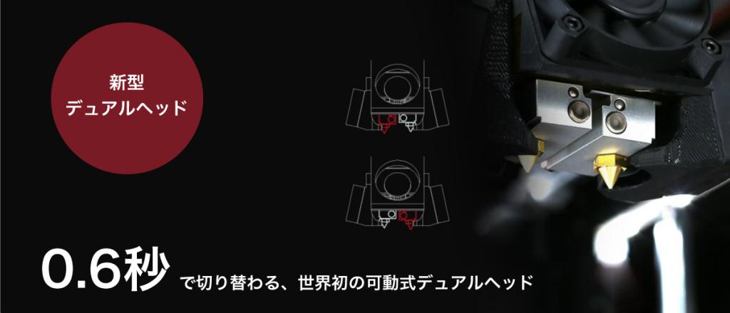新型 デュアルヘッド 0.6秒で切り替わる、世界初の可動式デュアルヘッド